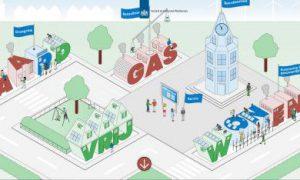 voorzijde rapport SCP over aardgasvrij wonen